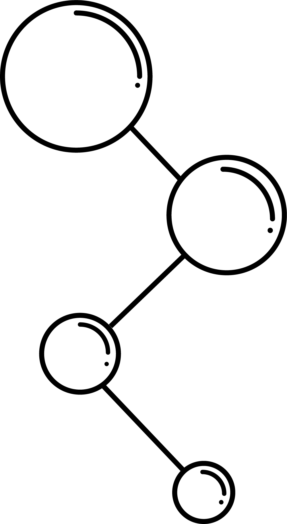 4 tailles de molécules
